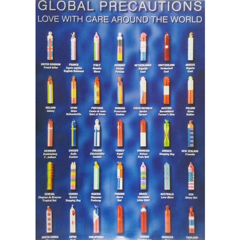 Quadro-Tela-Global-Precautions